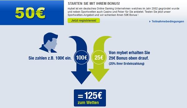 Der mybet-Bonus für Neukunden ist lukrativ und leicht zu aktivieren (Quelle: mybet)