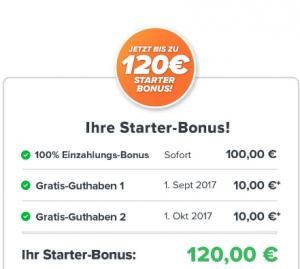 Wetten.com Bonus Rechner
