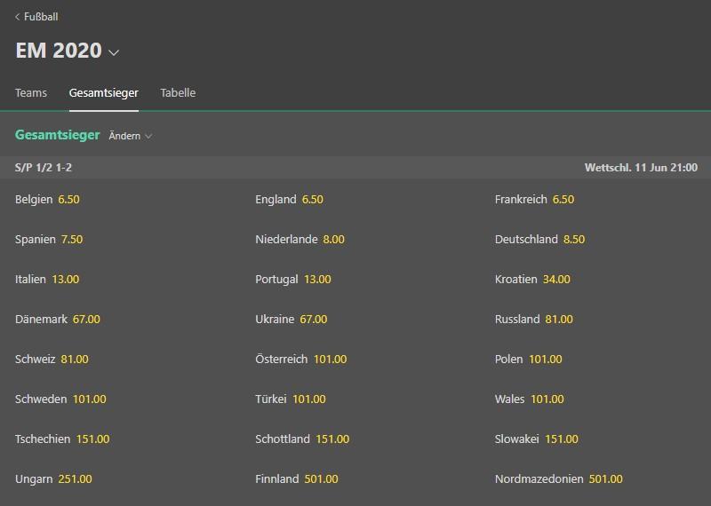 Fussball EM 2020 Wettquoten