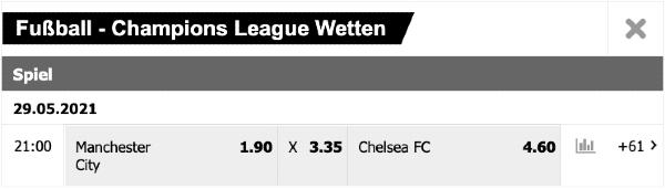 Champions League Quoten bei Interwetten