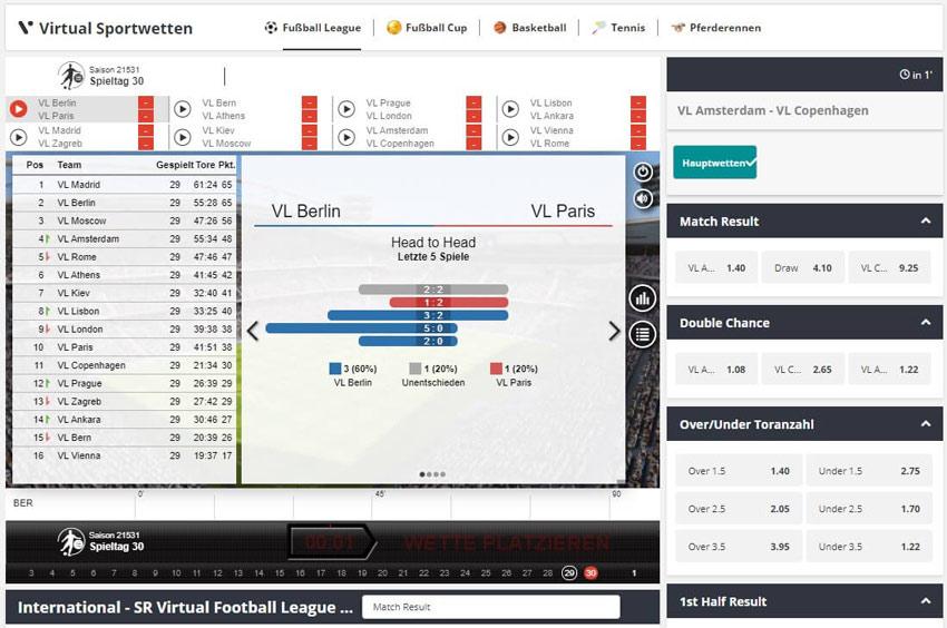 Virtual Sportwetten von Novibet