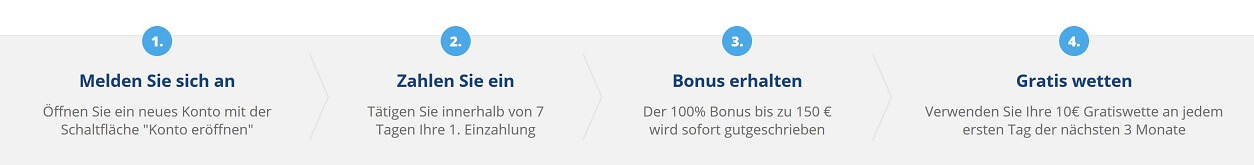 Sportingbet Bonus Registrierung