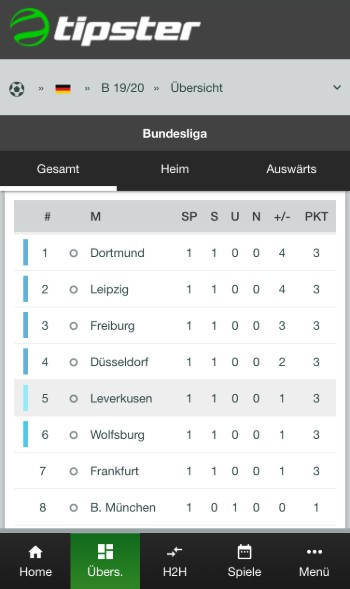 Tipster Sportwetten Erfahrungen – Mobile App