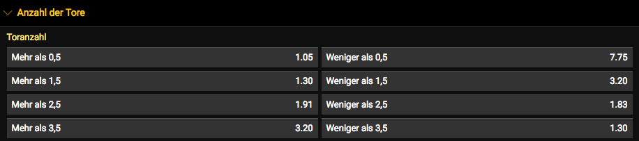 bwin over under